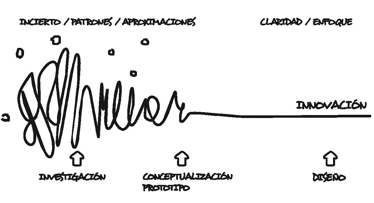 2015 11 13 sesión J. Freire - esquema Cánovas 2