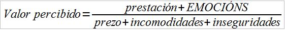 Fórmula Valor Percibido
