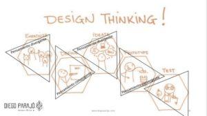 vanesa-desing-thinking